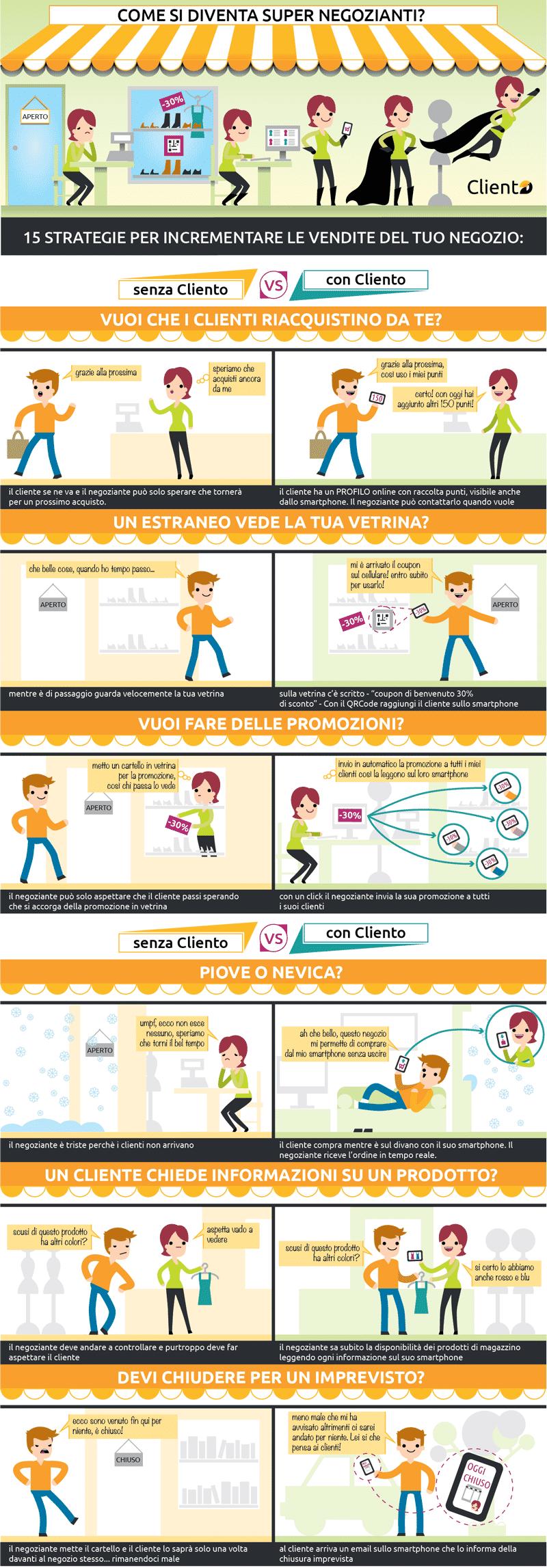 come-incrementare-le-vendite-in-un-negozio-infografica