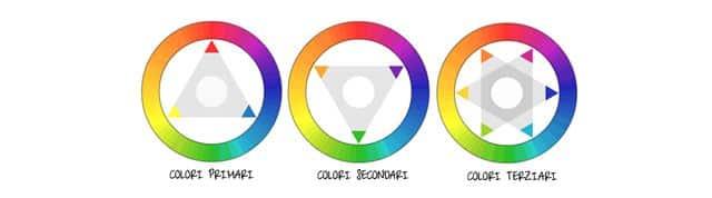 colori-pareti-negozio