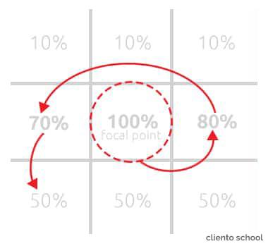 punto-focale-della-vetrina